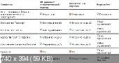 http://i28.fastpic.ru/thumb/2011/1222/88/8cd11e0d07f0bb2b8c576c8f2f5c8888.jpeg