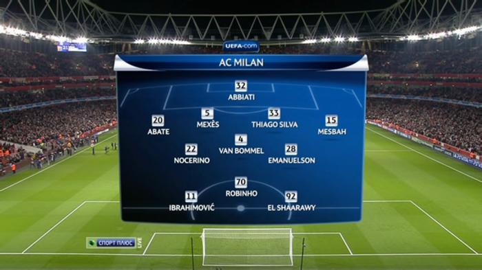 Лига Чемпионов 2011-12 / 1/8 финала / Ответный матч / Арсенал (Англия) - Милан (Италия)